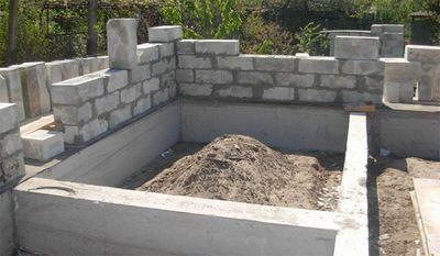 Устройство монолитного бетонного фундамента Щелковский район
